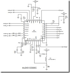 D900_Audio_codec