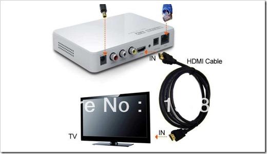 Как подключить приставку к телевизору?